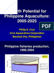 Growth Potential for Philippine Aquaculture