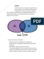 Metoda Diagrama Venn
