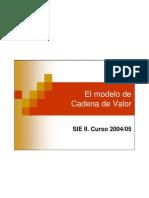 Cadena de Valor (Porter) Diapositiva