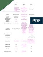 HepatitisComparativo(1)(1)(1)