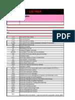 C&I Acronyms & Abbreviations Web