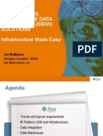 Sun Microsystems Bi Infrastructure