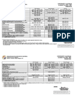 PLM University Calendar - SY 2011-2012-1