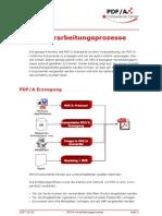 pdfa_verarbeitungsprozesse
