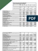 Analiza Evolutiei Pozitiei Financiare_partea Practica