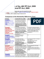 Comparison of JKRTI Act 2009 and the Central RTI Act 2005