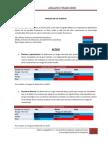 Analisis de Las Cuentas