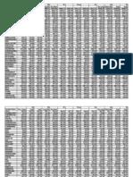 20.06.11f&O, bullion spot & MCX INDIA Copper, Crude,, Gold, Silver