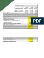 2011 06-11-14!07!07 Master Analysis Carluccios