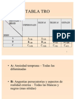 Test de Relaciones Objetales de Phillips On (Tro) Final