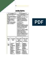 Plan Anual Ed Física Primer Ciclo