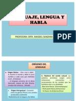 Lenguaje, Lengua y Habla