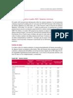 Informe OIT Salario Mínimo