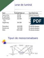 Metode Spectrometrice1