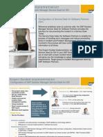 Configuration of SAP Solution Manager Service Desk for ISV