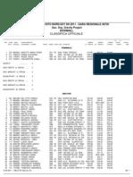 Classifica ufficiale Assoluta-1