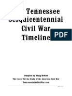 A Timeline of Tennessee in the Civil War, 1861-1865