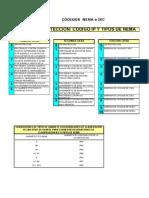 CODIGOS__IP__NEMA_e_IEC