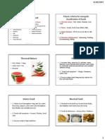 Energetics of Food1