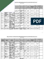 CONTRATISTAS EMPADRONADOS 2011-2013 GOBIERNO DE ELOTA