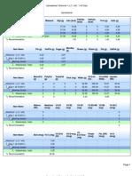 Spreadsheet- Maternal 1 y 2 1 año - - All Days