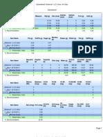 Spreadsheet- Maternal 1 y 2 2 años - All Days