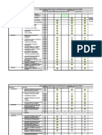 Guía Integral de Evaluación del SASST 2010(166indicadores)FINAL