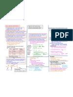 AMS Chem Notes