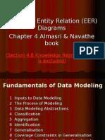 Enhanced Entity Relationship (EER) Diagram