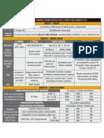 Resumen Ict 2011