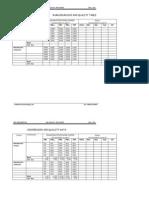 Rumuokurushi Air Quality Table