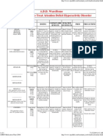 ADHD Medication Chart 2004