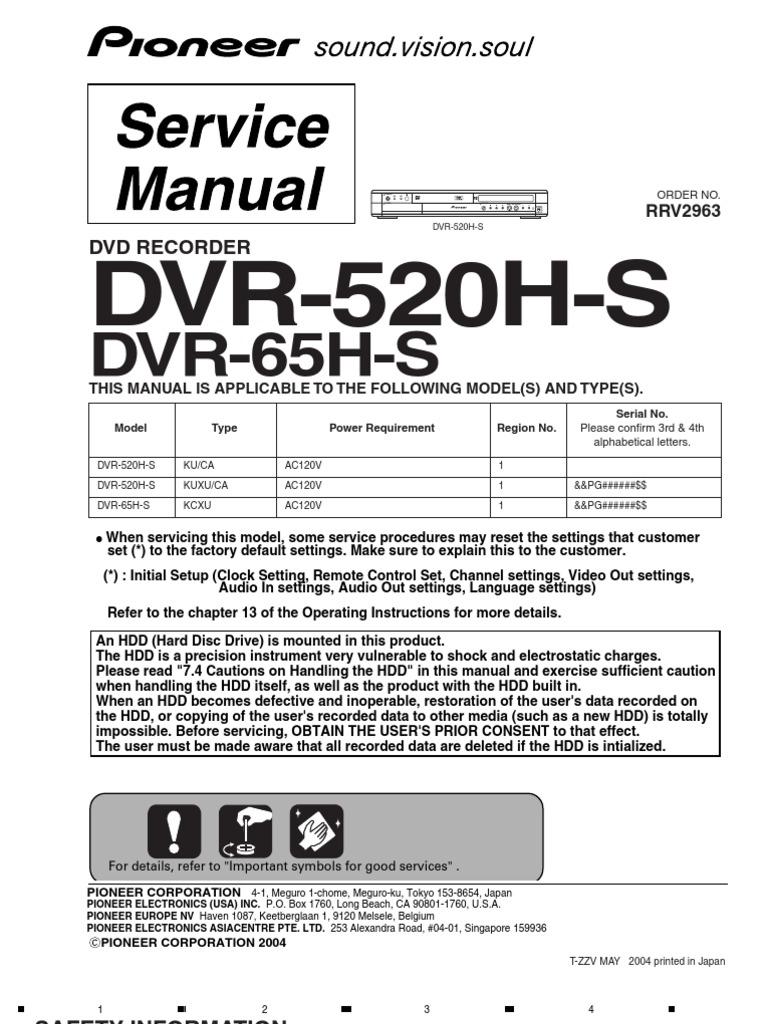 DVR 520H Service Manual | Laser | Alternating Current