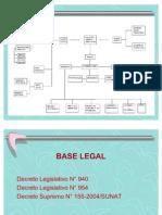 Análisis del Sistema de Detracciones y su Implicancia