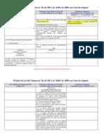 PLC 18 Empresa Individual