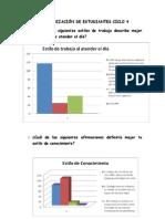 Caracterizacin de Estudiantes Ciclo 4..