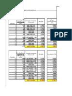 UCAB. Formatos Ejercicio AASHTO-93 Resueltos