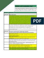 GRIHA Evaluation Checklist