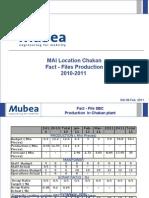 110203 MAI Chacan Fact -Files Backup
