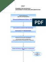 EMS Roadmap