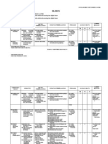 B. Silabus Kompetensi Kejuruan RPL