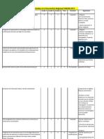 evaluaciones_ponenciasUNEFM2011