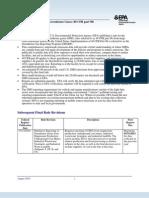 FactSheet - חוק דיווח אמריקה