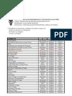 Classificação de Elementos (Contas) resolvido