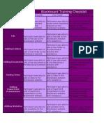 Blackboard Training Checklist