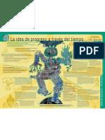 Idea de Progreso- Poster