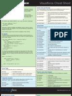 Visual Force Cheatsheet