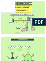 APUNTE_Conectiv_Red_Wi-Fi_Resumen