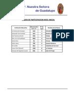 ARSCOA Lista de colegios Participantes Día 2