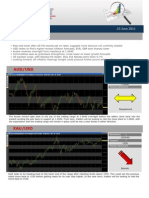Forex Market Insight 23 June 2011